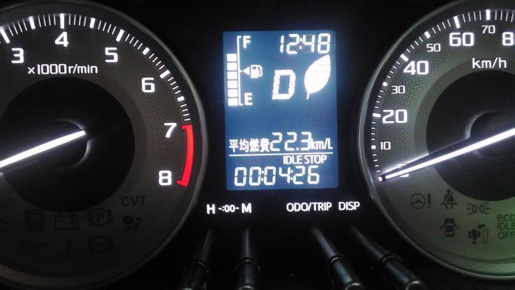 ダイハツ・キャスト 実燃費 高速道路